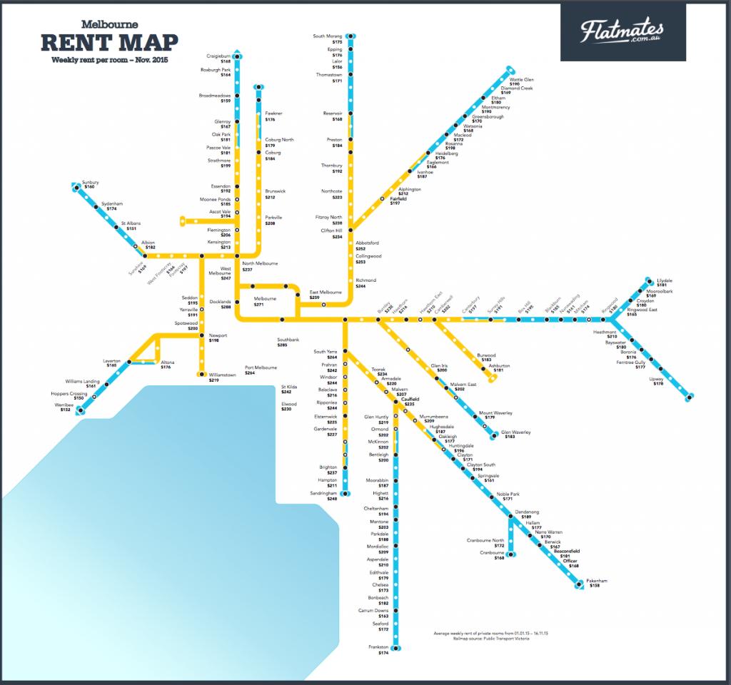 Melbourne Rent Train Map