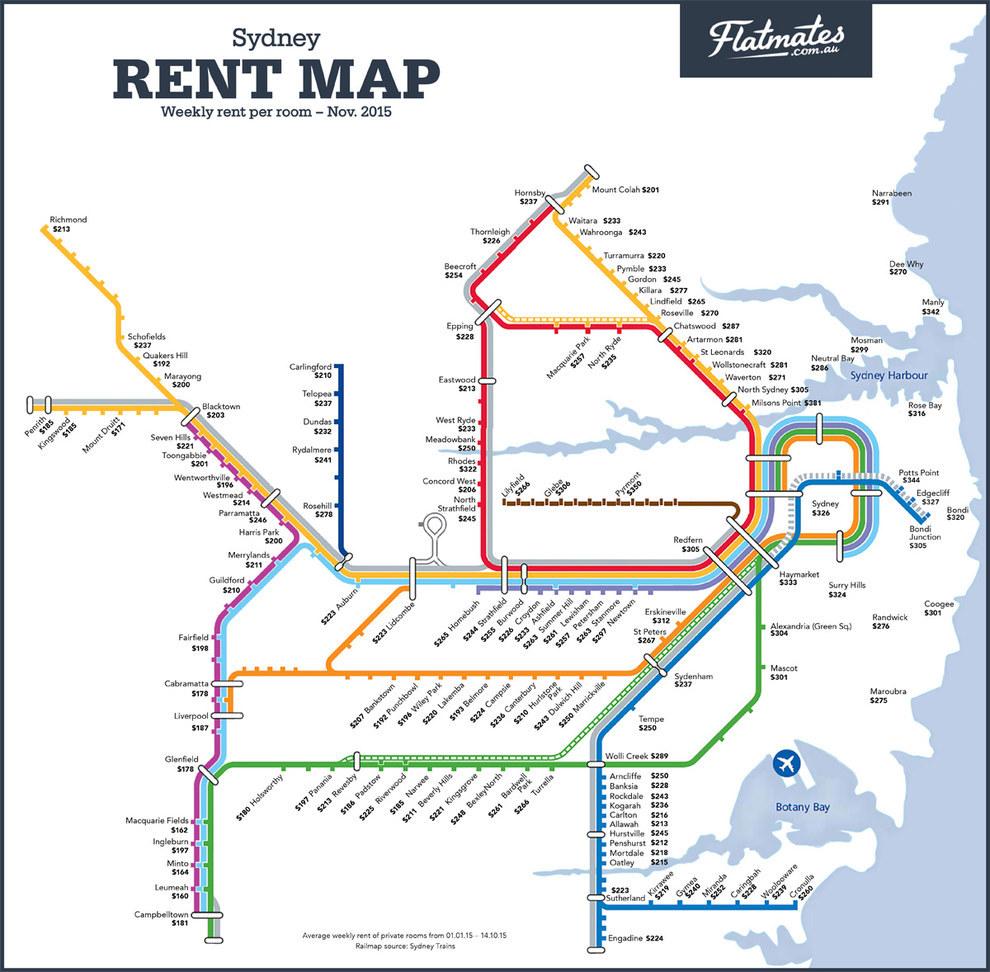 Sydney_Rent_Train